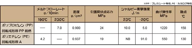 耐熱タンク_説明02