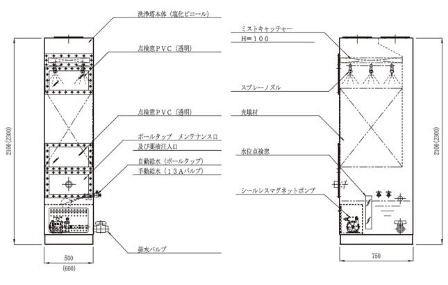 HS-V説明_02図面