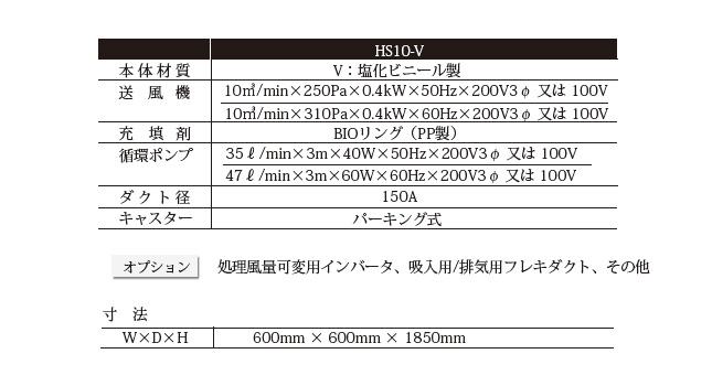 HS10-V説明_03仕様