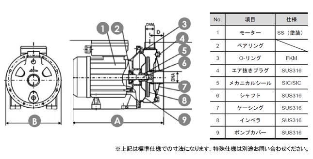 耐熱陸上ポンプSW-S_説明02