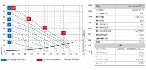 サニボクサー_性能曲線