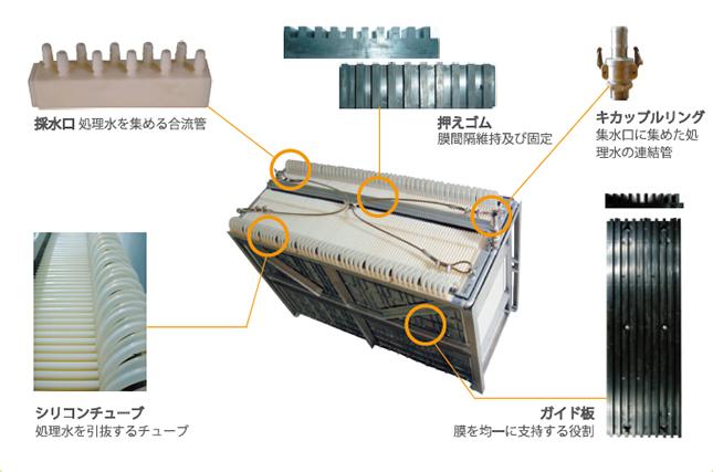 平膜ユニット_09