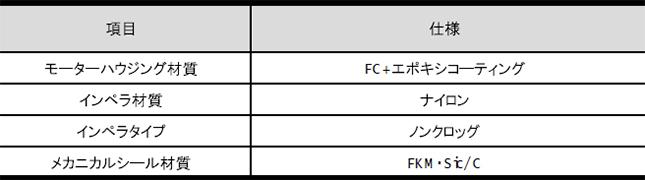 ポンプJCVH_説明03