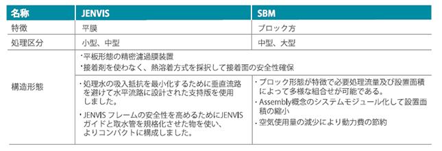 平膜ユニット_05