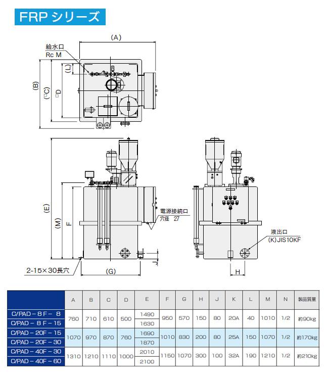 溶解装置c-pad_図面FRP