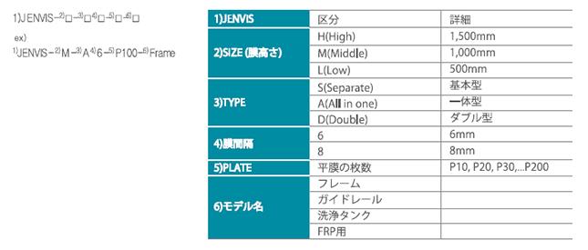 平膜ユニット_07