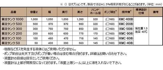 PE薬注タンク_表