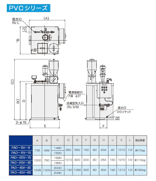 溶解装置pad_図面PVC