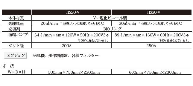 HS-V説明_03仕様